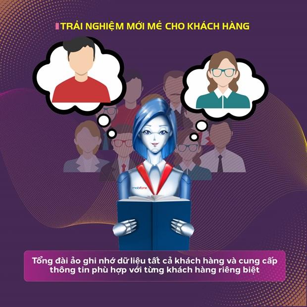 Tong dai cham soc khach hang thoi cong nghe 4.0 hinh anh 7