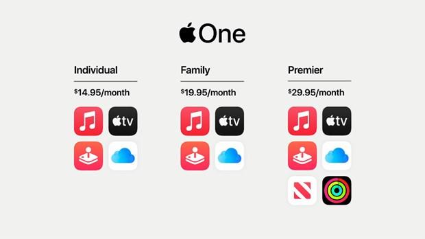 'Mo xe' ly do Apple chua ra mat iPhone 12 trong thang 9/2020 hinh anh 2