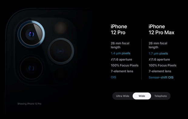 iPhone 12 ra mat: Ngoai tru su dung 5G thi khong co gi dac biet hinh anh 12