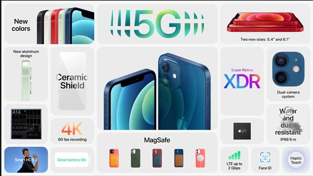 iPhone 12 ra mat: Ngoai tru su dung 5G thi khong co gi dac biet hinh anh 1
