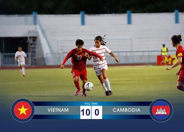 Tuyen Viet Nam dai thang Campuchia, bu dap that bai cua doi U18 nam hinh anh 1