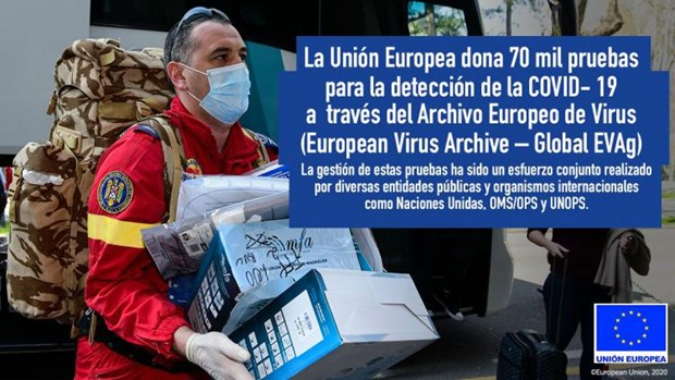 EU vien tro 70.000 bo xet nghiem cho Guatemala de chong dich COVID-19 hinh anh 1