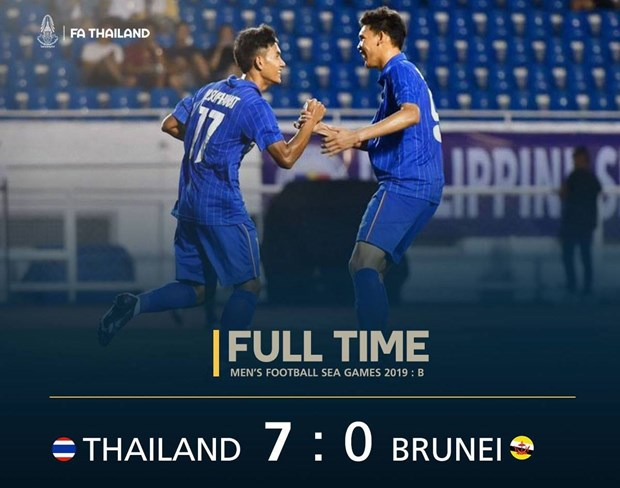 HLV Kiatisuk: 'Thang U22 Brunei giup Thai Lan bam duoi Viet Nam' hinh anh 1