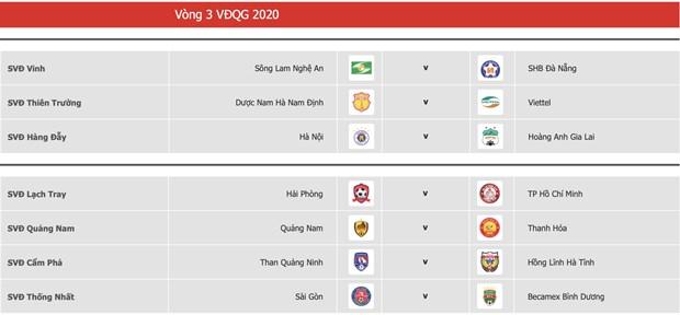 Doi bong nao huong loi khi V-League 2020 tam hoan vi COVID-19? hinh anh 4