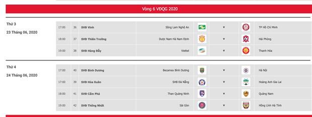 Vong 6 V-League 2020: Cuoc dua toi nga re, cac doi bat dau tach top hinh anh 5