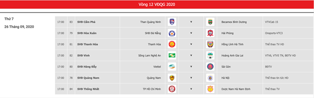 Vong 12 V-League: Tam diem Viettel-Sai Gon va co hoi cho Ha Noi FC hinh anh 4