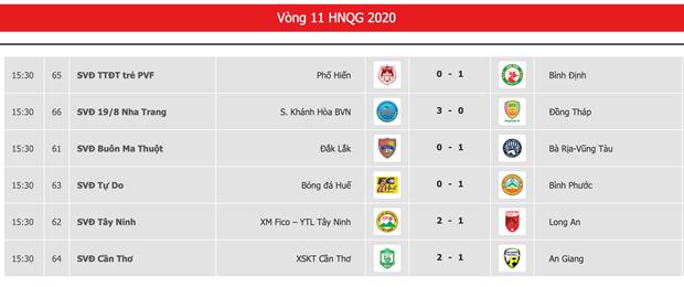 Giai doan mot hang Nhat 2020: Cang thang cuoc dua tru hang hinh anh 2