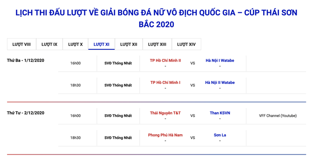 Bong da nu Vo dich Quoc gia 2020: Kich tinh o nhung vong dau cuoi cung hinh anh 3