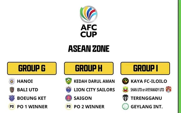 AFC Cup 2021: Ha Noi FC va Sai Gon FC nam o bang dau vua suc hinh anh 1