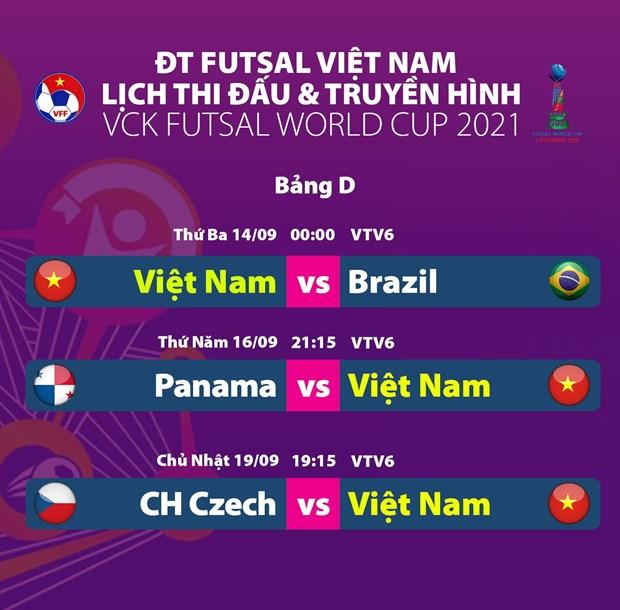 Futsal Viet Nam chi con co hoi mong manh di tiep tai World Cup 2021 hinh anh 2