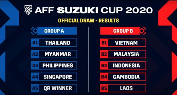 Boc tham AFF Cup: Viet Nam nam chung bang voi Malaysia va Indonesia hinh anh 1