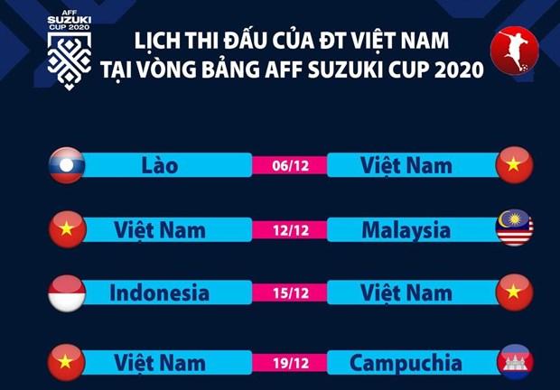 Lich thi dau AFF Cup 2020: Doi tuyen Viet Nam o bang kha 'de tho' hinh anh 1