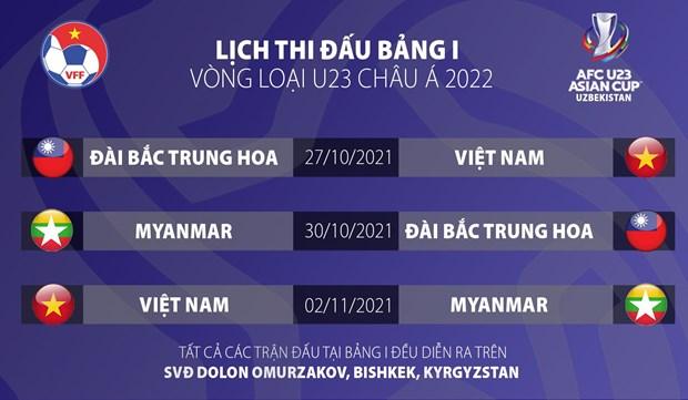 Chot dia diem thi dau vong loai U23 chau A 2022 cua tuyen Viet Nam hinh anh 2