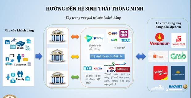 "Thanh toan online: Thay doi hanh vi va ""cu hich"" mang ten COVID-19 hinh anh 2"