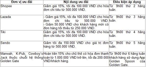 Uu dai moi ngay cung the tin dung quoc te VietinBank hinh anh 2