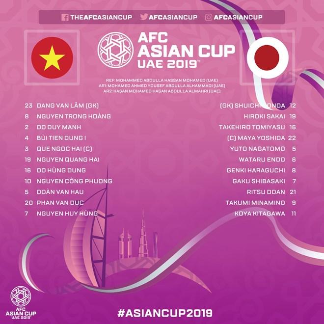Trực tiếp Việt Nam - Nhật Bản 0-0: Công nghệ VAR cứu thua - ảnh 5