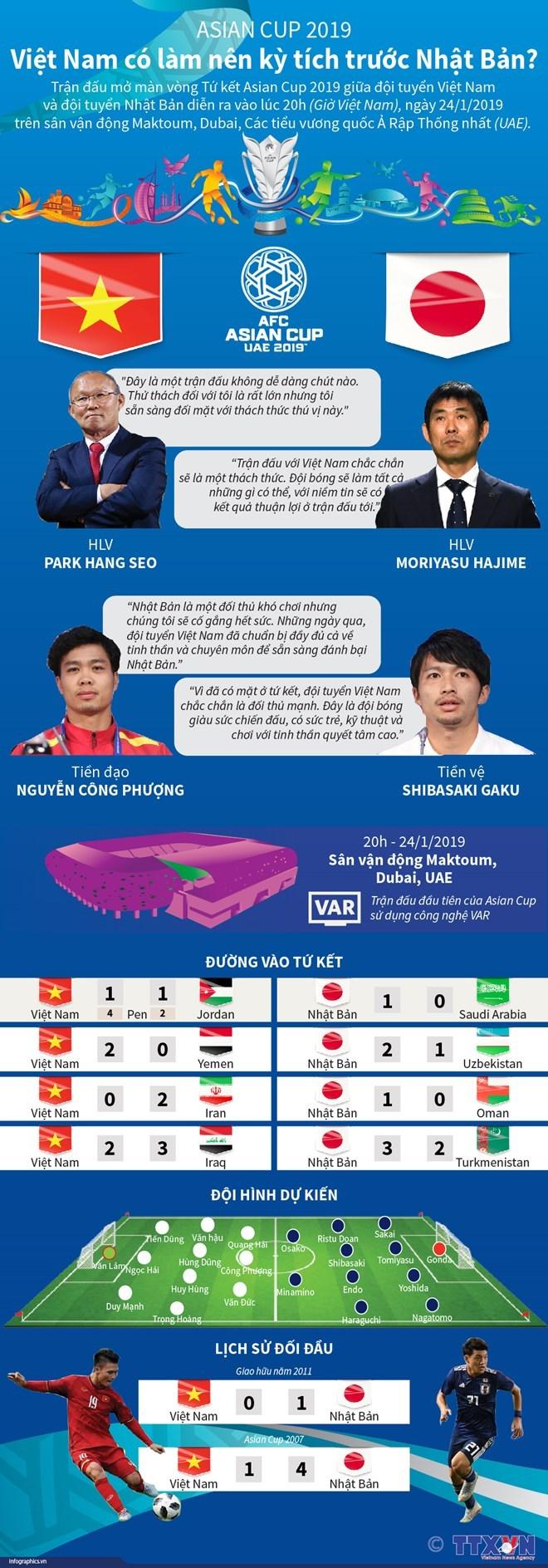 Trực tiếp Việt Nam - Nhật Bản 0-0: Văn Lâm cứu thua không tưởng - ảnh 13