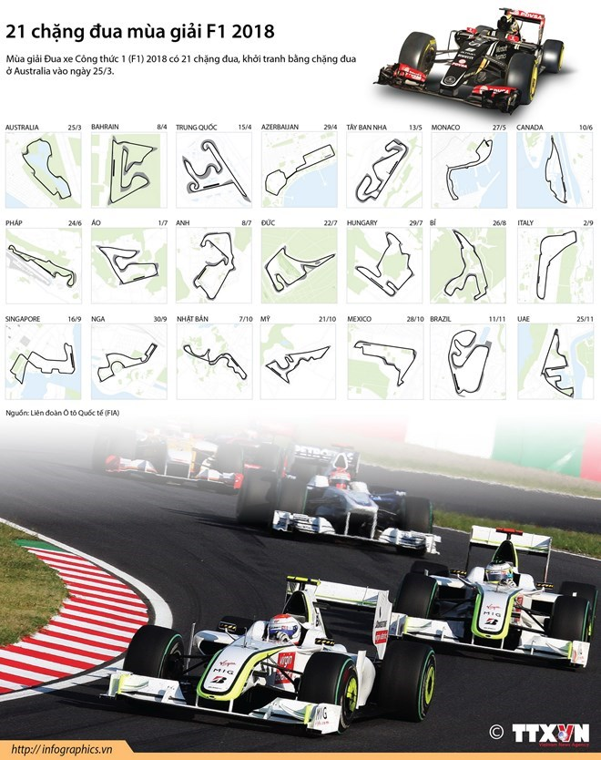 Hà Nội sẽ đăng cai chặng đua xe giải F1 trong vòng 10 năm