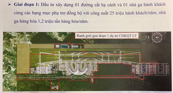 Tăng tiến độ chuẩn bị cho mục tiêu xây sân bay Long Thành vào 2020 - ảnh 2