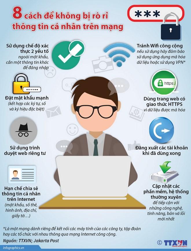 [Infographics] 8 cách để không bị rò rỉ thông tin cá nhân trên mạng