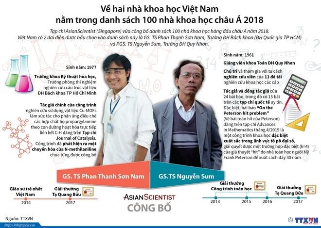 Su kien trong nuoc 2-8/4: Bat nguyen Trung tuong Phan Van Vinh hinh anh 4