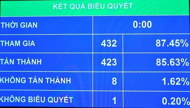 Su kien trong nuoc 4-10/6: Lui thoi gian thong qua du an Luat dac khu hinh anh 6