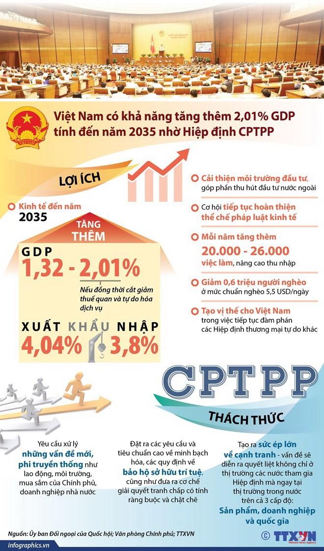 10 su kien doi ngoai noi bat cua Viet Nam trong nam 2018 hinh anh 2