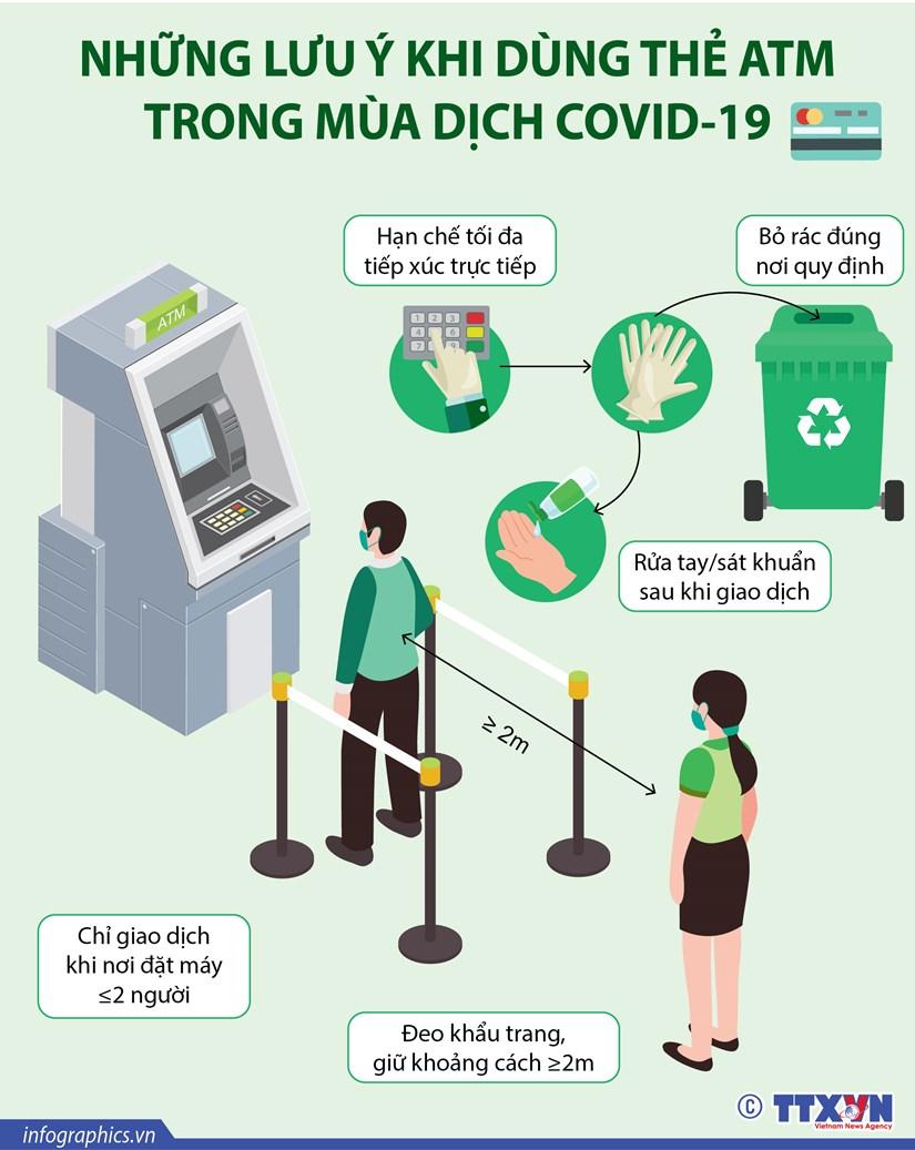 Nhung luu y khi dung the ATM trong mua dich COVID-19 hinh anh 1