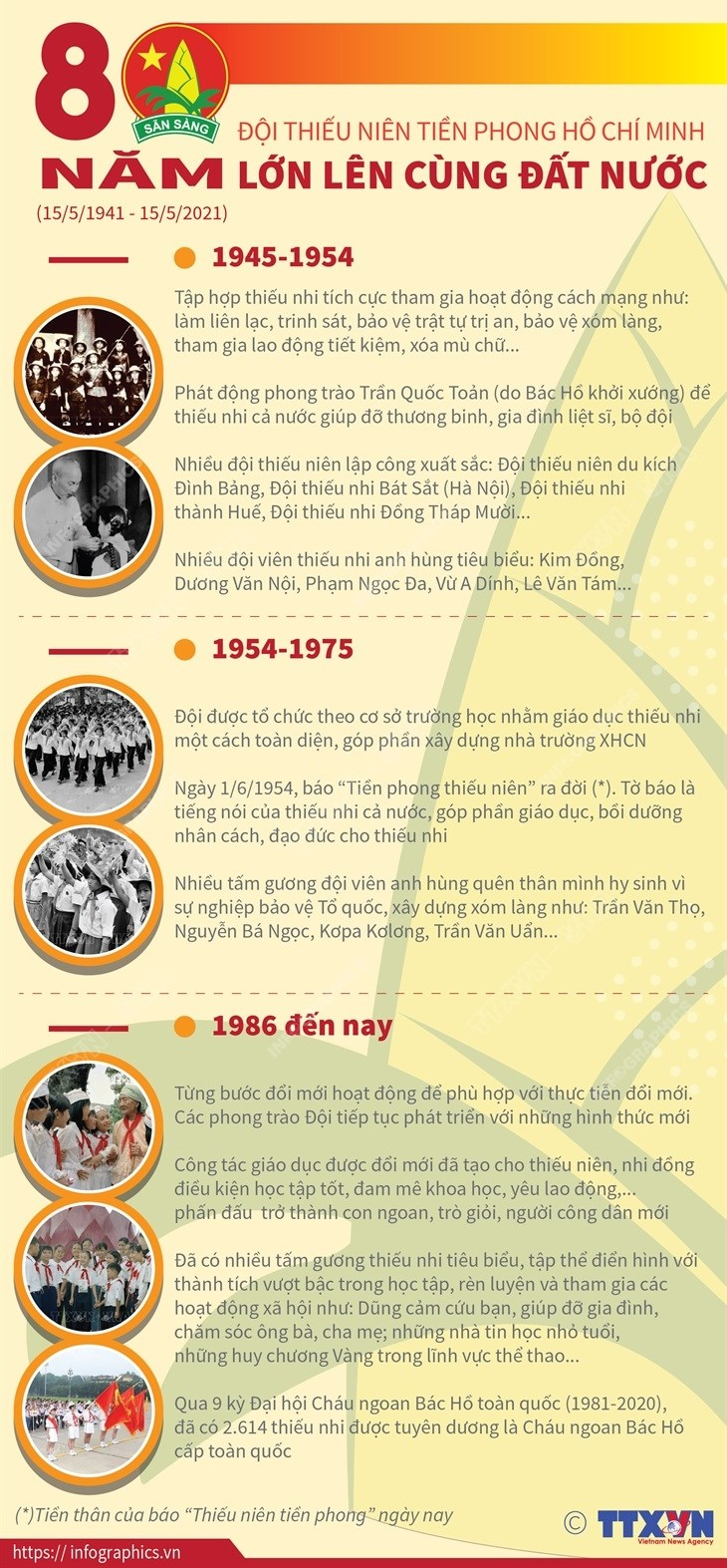 Doi Thieu nien tien phong Ho Chi Minh: 80 nam lon len cung dat nuoc hinh anh 1