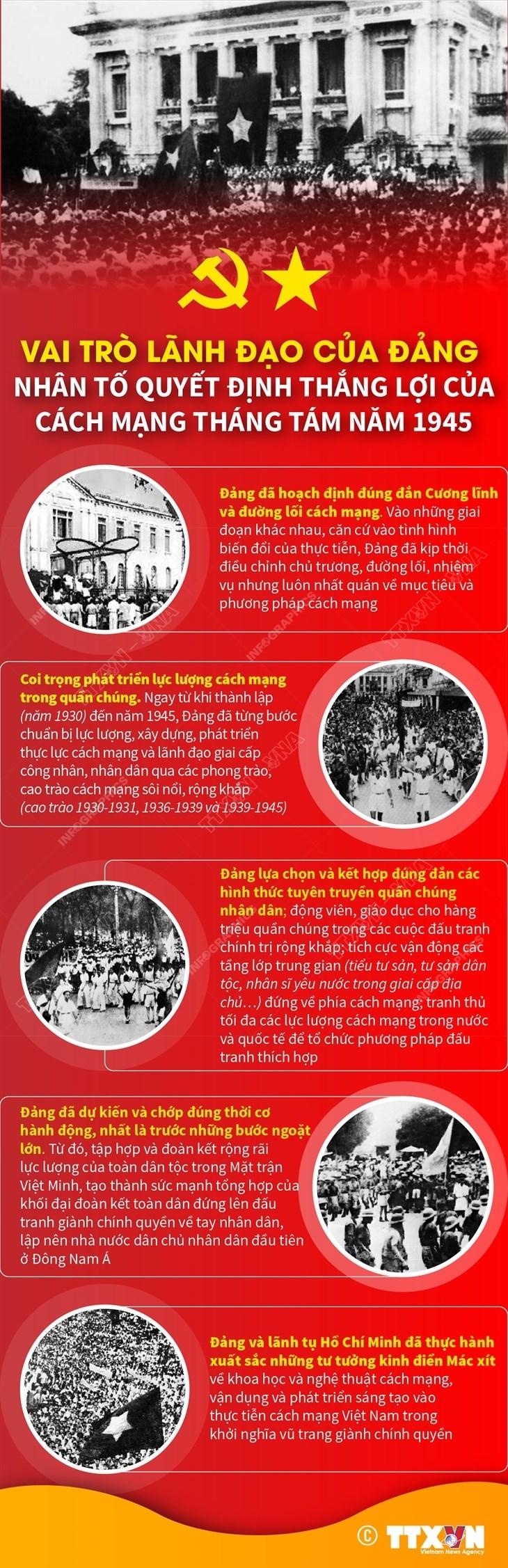 Vai tro lanh dao cua Dang: Nhan to quyet dinh thang loi CM Thang Tam hinh anh 1