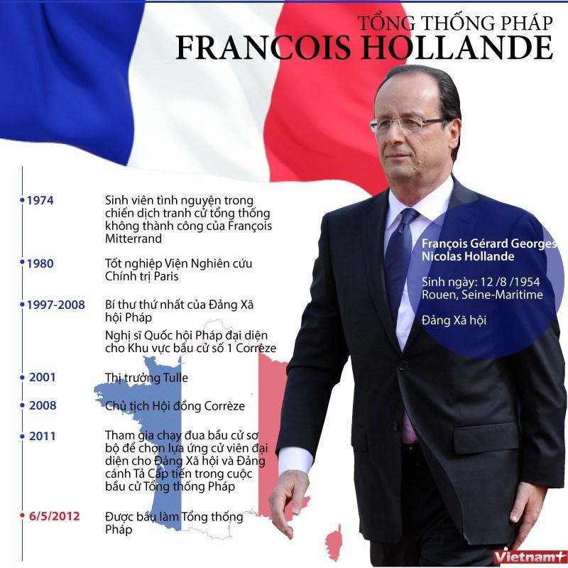 [Infographics] Nhung thong tin co ban ve Tong thong Phap Hollande hinh anh 1