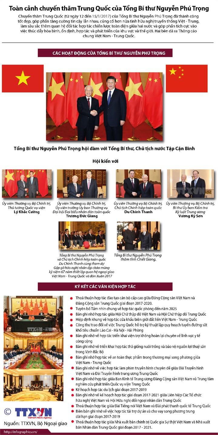 Toan canh chuyen tham Trung Quoc cua Tong Bi thu Nguyen Phu Trong hinh anh 1