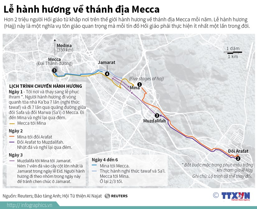 [Infographics] Lich trinh chuyen hanh huong ve thanh dia Mecca hinh anh 1