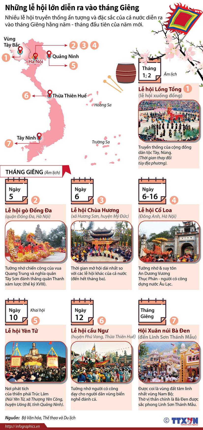 [Infographics] Nhung le hoi lon se dien ra trong thang Gieng hinh anh 1