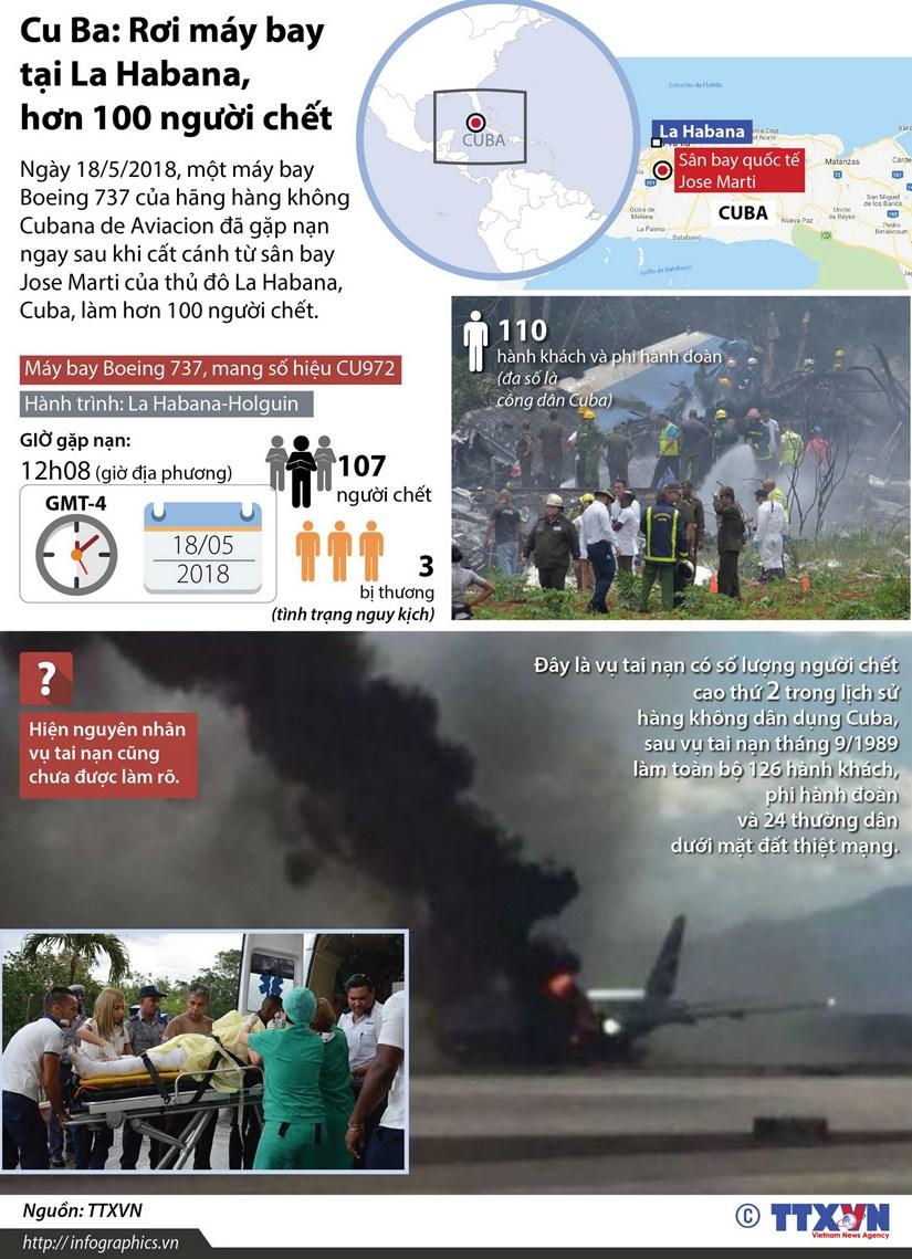 [Infographics] Roi may bay tai Cuba khien hon 100 nguoi thiet mang hinh anh 1