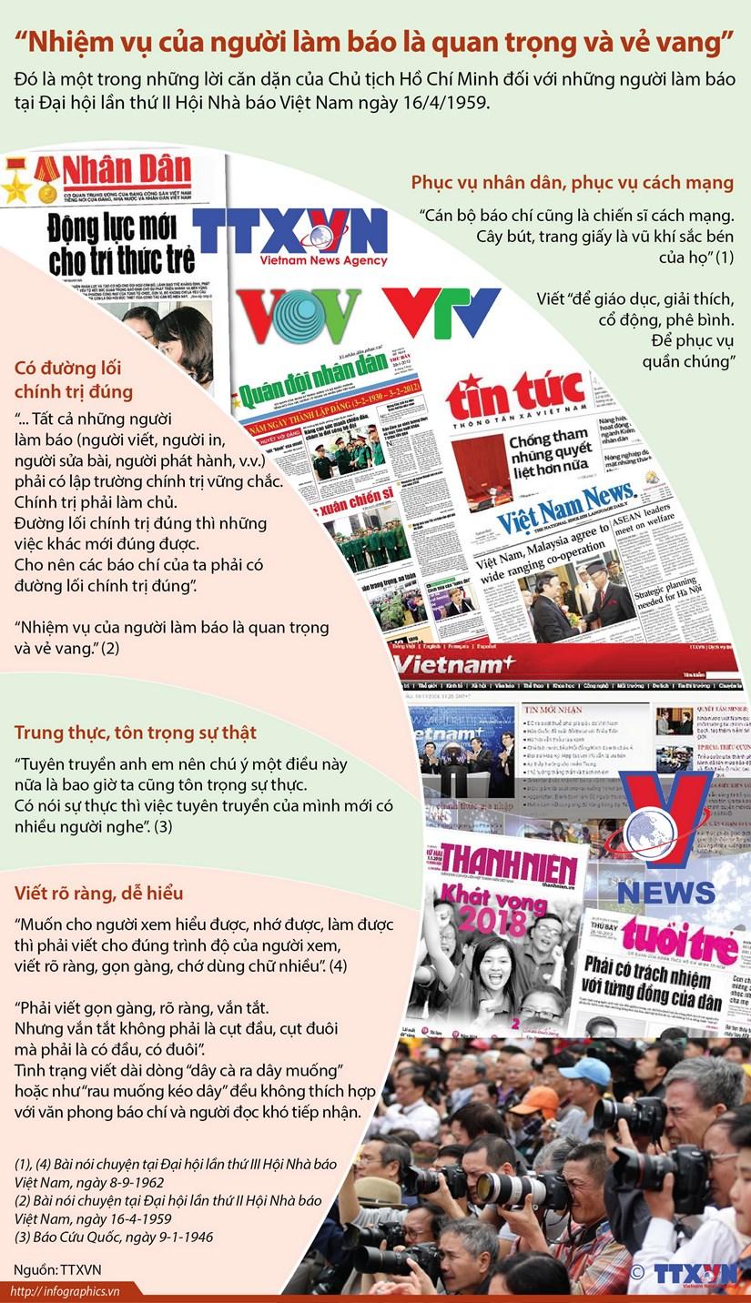 [Infographics] Loi can dan cua Chu tich Ho Chi Minh voi nguoi lam bao hinh anh 1