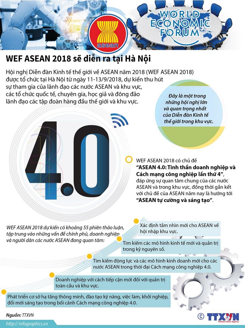 [Infographics] WEF ASEAN 2018 se dien ra tai Ha Noi vao thang Chin hinh anh 1