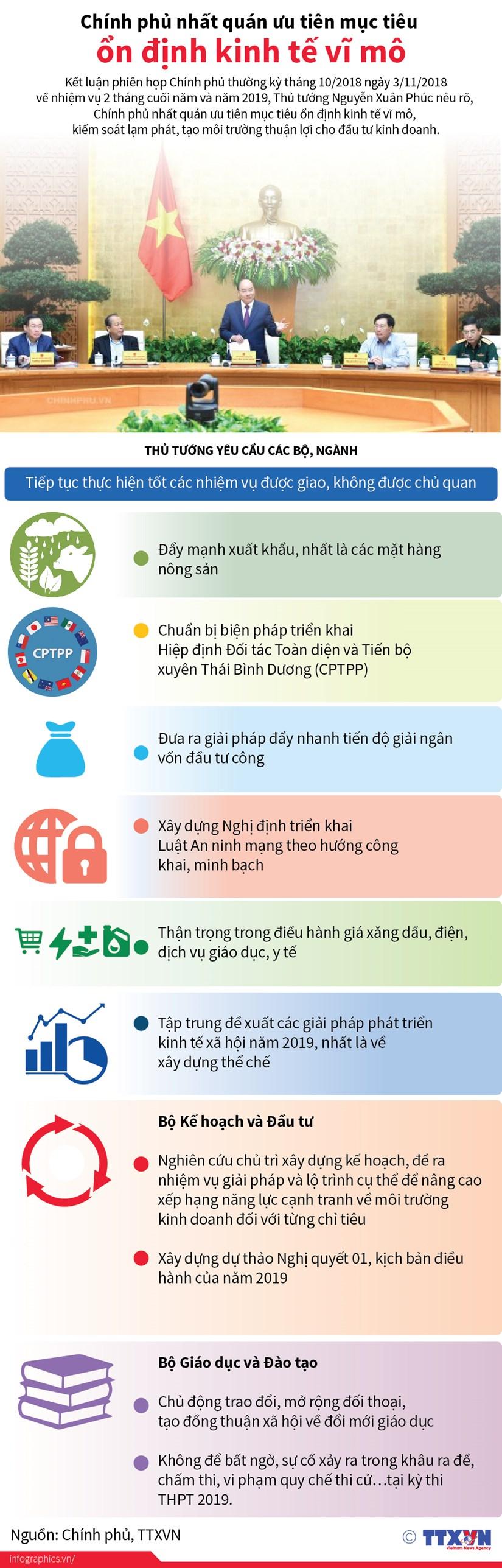 [Infographics] Chinh phu uu tien muc tieu on dinh kinh te vi mo hinh anh 1