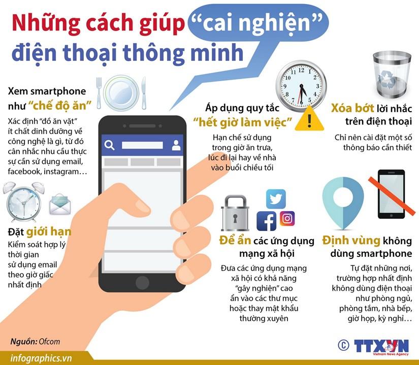 [Infographics] Nhung cach giup 'cai nghien' dien thoai thong minh hinh anh 1