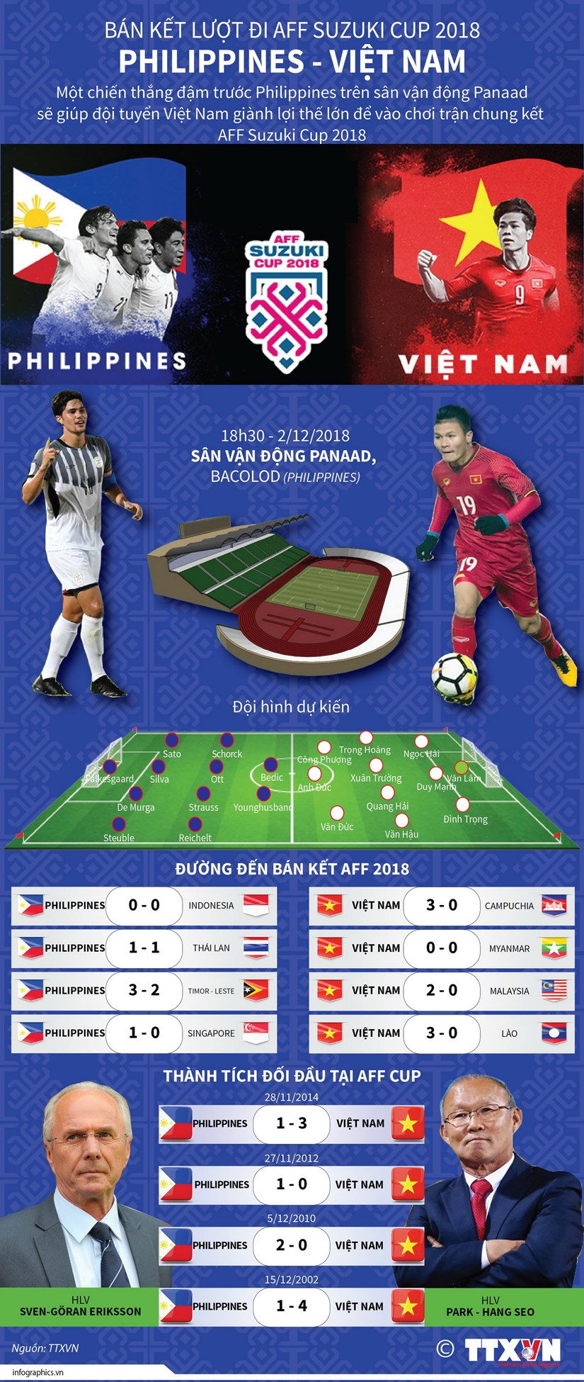 Luot di AFF Cup Philippines vs Viet Nam: Doi nao se gianh loi the? hinh anh 1