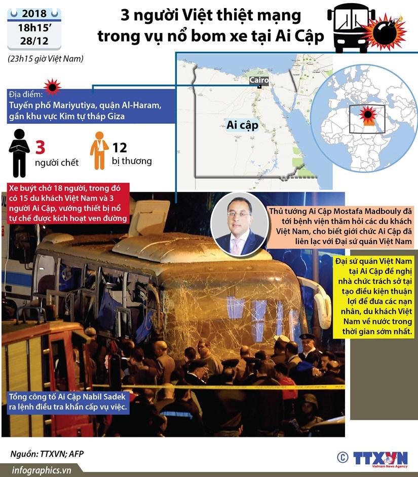 [Infographics] Chi tiet vu danh bom khien 3 nguoi Viet thiet mang hinh anh 1