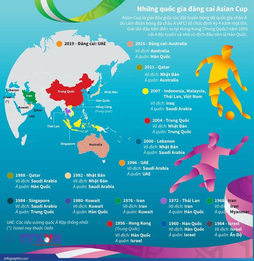 [Infographics] Nhung quoc gia tung dang cai giai dau Asian Cup hinh anh 1