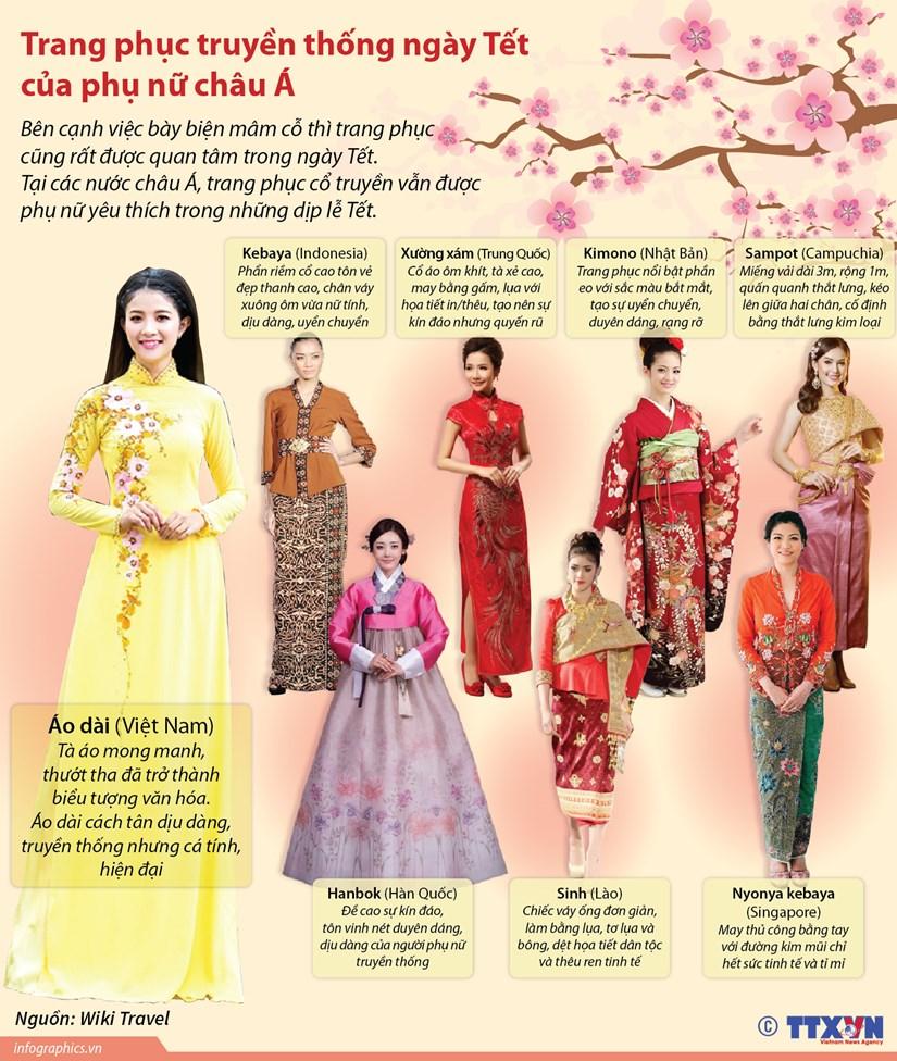 [Infographics] Trang phuc truyen thong ngay Tet cua phu nu chau A hinh anh 1