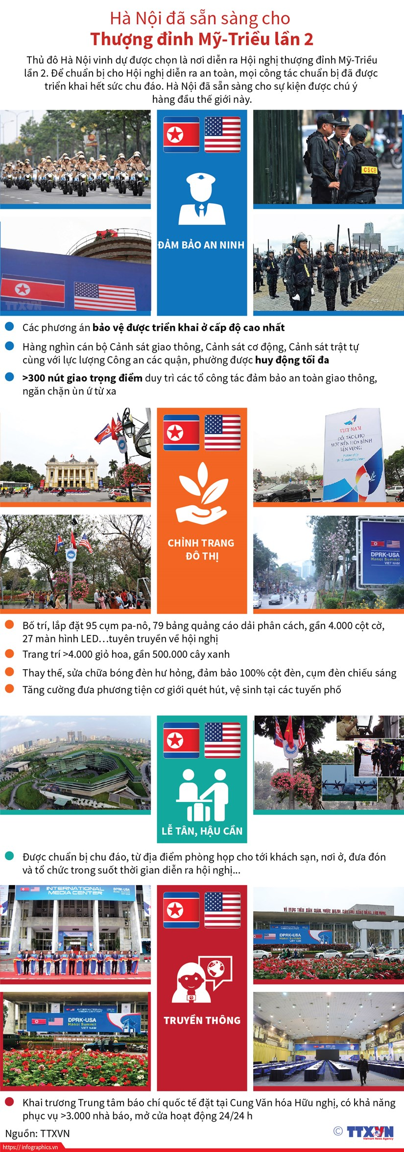 [Infographics] Ha Noi da san sang cho Thuong dinh My-Trieu lan 2 hinh anh 1