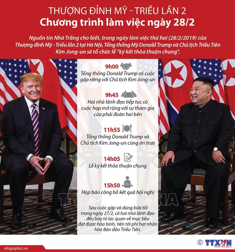 Thuong dinh My-Trieu lan hai: Chuong trinh lam viec ngay 28/2 hinh anh 1