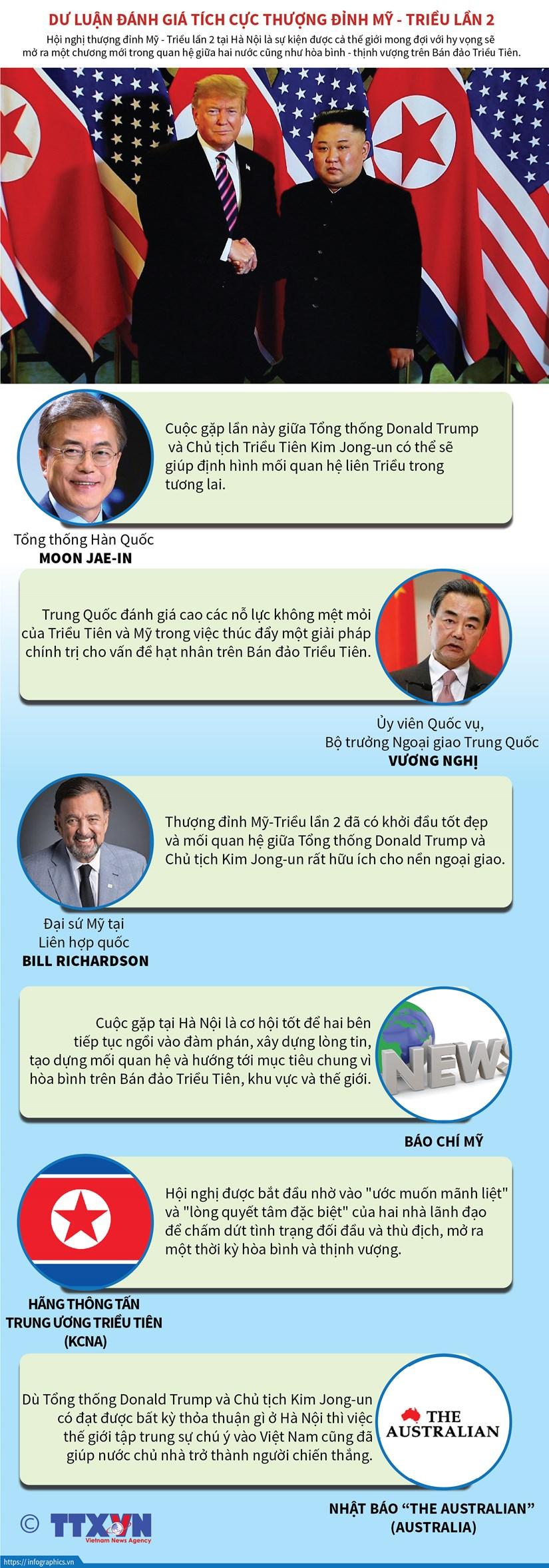 [Infographics] Du luan danh gia tich cuc ve Thuong dinh My-Trieu lan 2 hinh anh 1