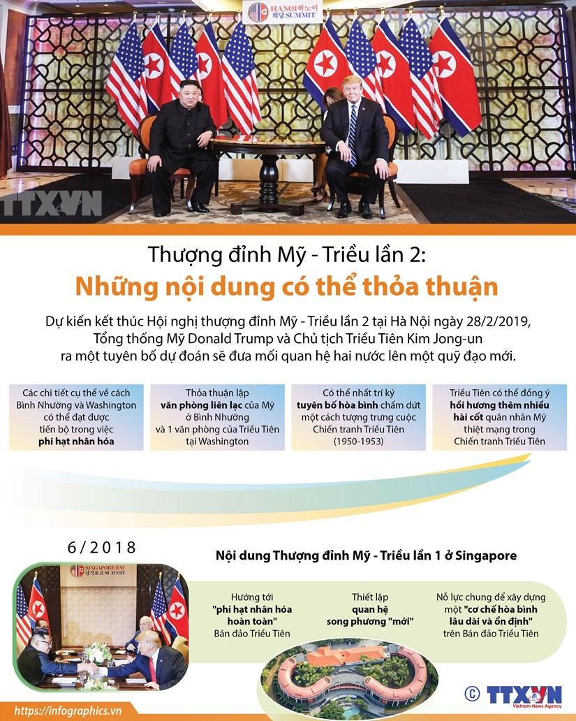 [Infographics] Thuong dinh My-Trieu: Nhung noi dung co the thoa thuan hinh anh 1