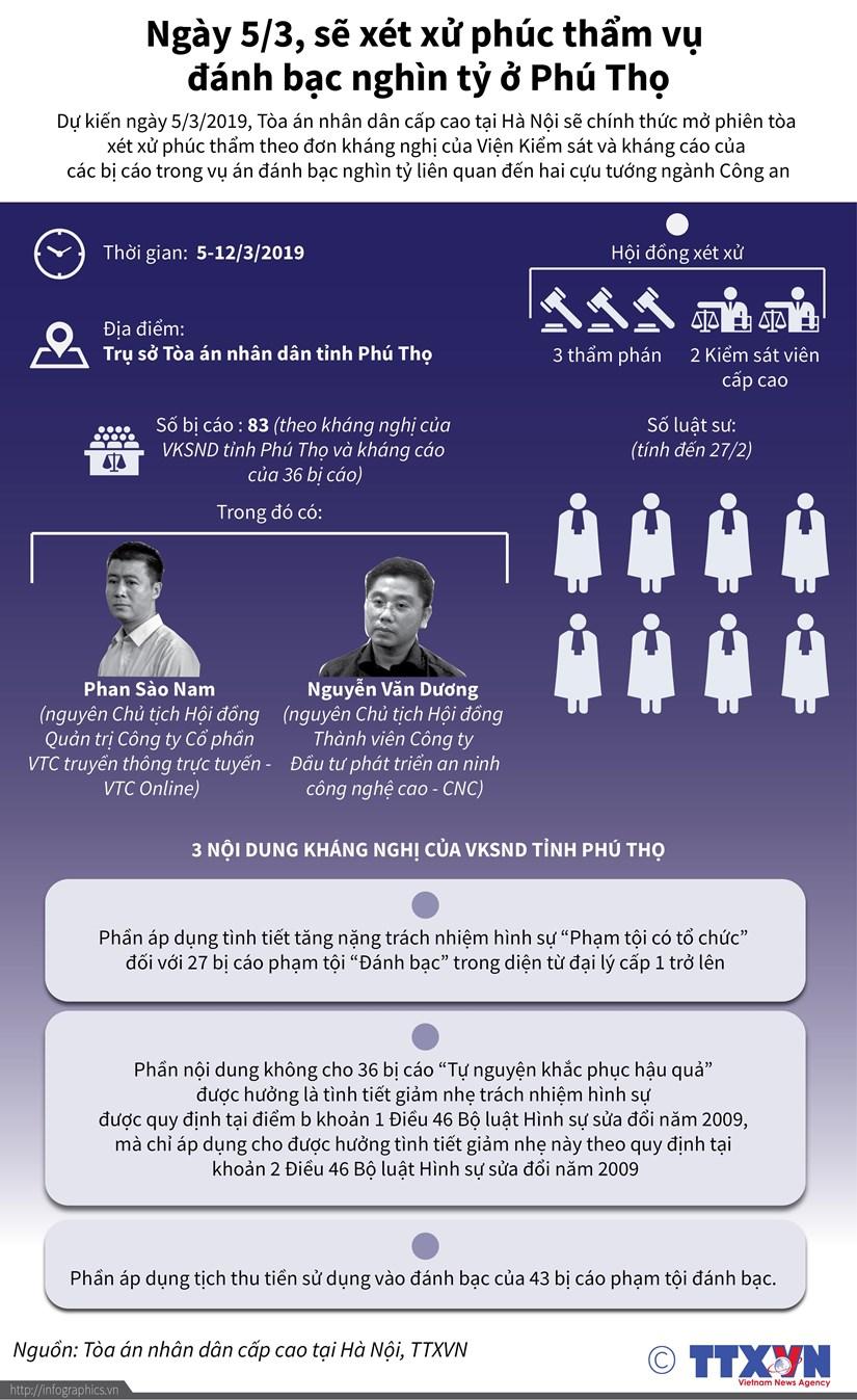 [Infographics] Xet xu phuc tham vu danh bac nghin ty o Phu Tho vao 5/3 hinh anh 1