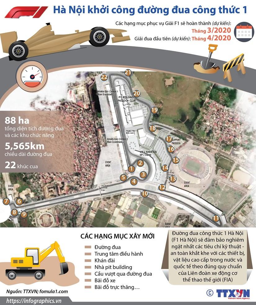 [Infographics] Ha Noi chinh thuc khoi cong duong dua cong thuc 1 hinh anh 1