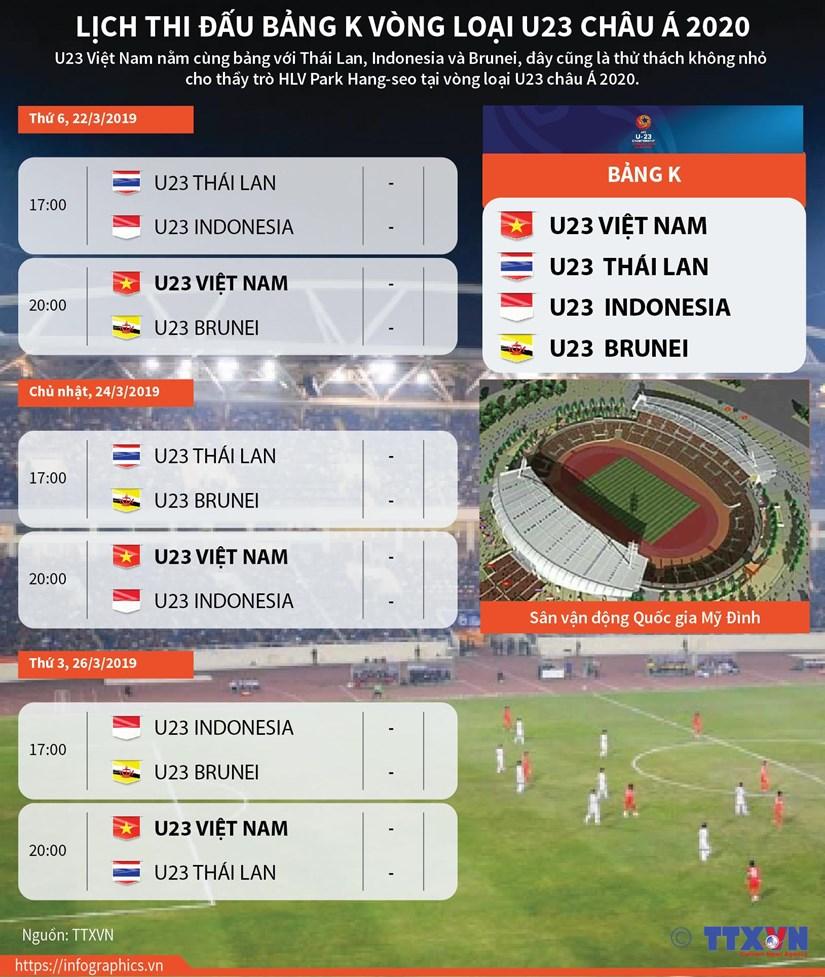 [Infographics] Lich thi dau bang K vong loai U23 chau A 2020 hinh anh 1